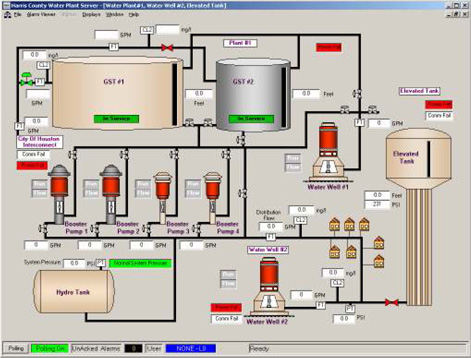 Computer Controlled Machinery Process Control Parameters